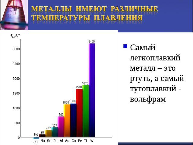 Самый легкоплавкий металл – это ртуть, а самый тугоплавкий - вольфрам