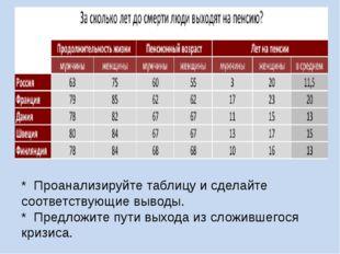 * Проанализируйте таблицу и сделайте соответствующие выводы. * Предложите пут