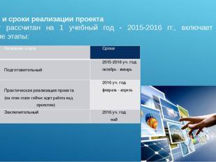 Этапы и сроки реализации проекта Проект рассчитан на 1 учебный год - 2015-201