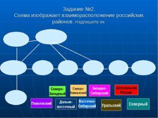 Задание №2. Схема изображает взаиморасположение российских районов. Надпишите