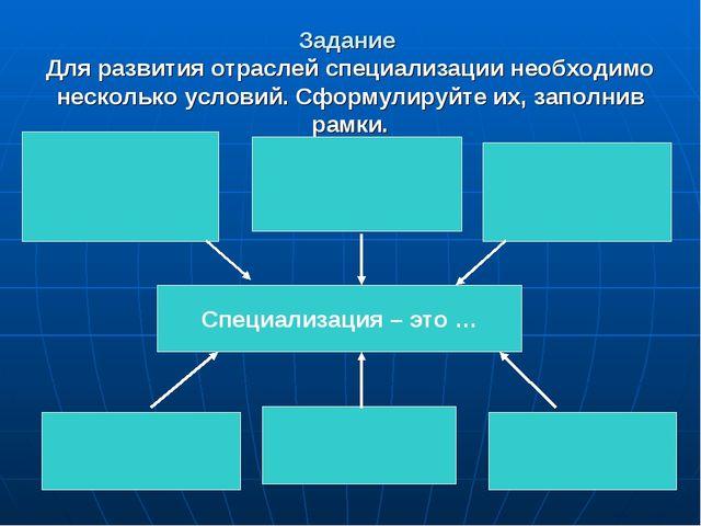 Задание Для развития отраслей специализации необходимо несколько условий. Сфо...