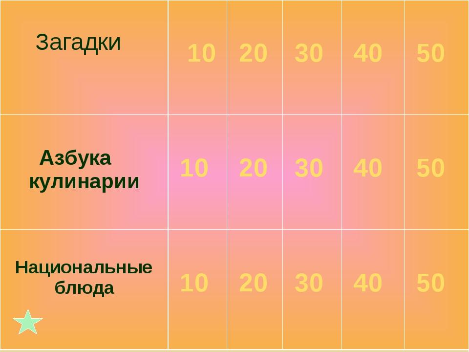 Загадки 10 20 30 40 50 Азбука кулинарии 10 20 30 40 50 Национальны...