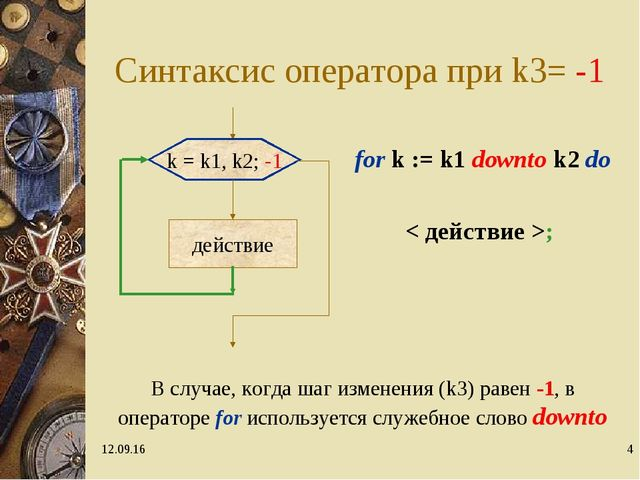 * * Синтаксис оператора при k3= -1 for k := k1 downto k2 do < действие >; k =...