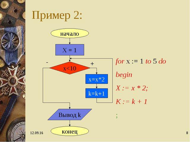 * * Пример 2: начало конец x