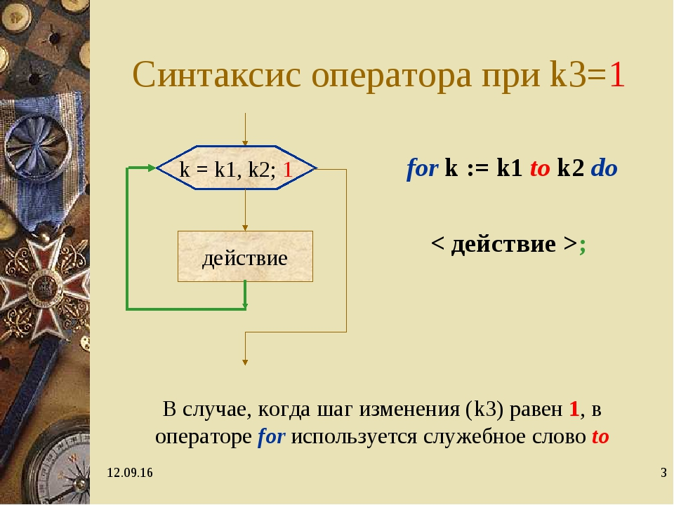 * * Синтаксис оператора при k3=1 for k := k1 to k2 do < действие >; k = k1, k...