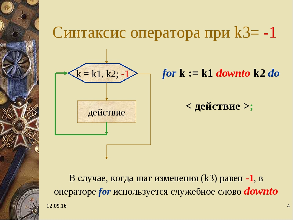 * * Синтаксис оператора при k3= -1 for k := k1 downto k2 do < действие >; k =...