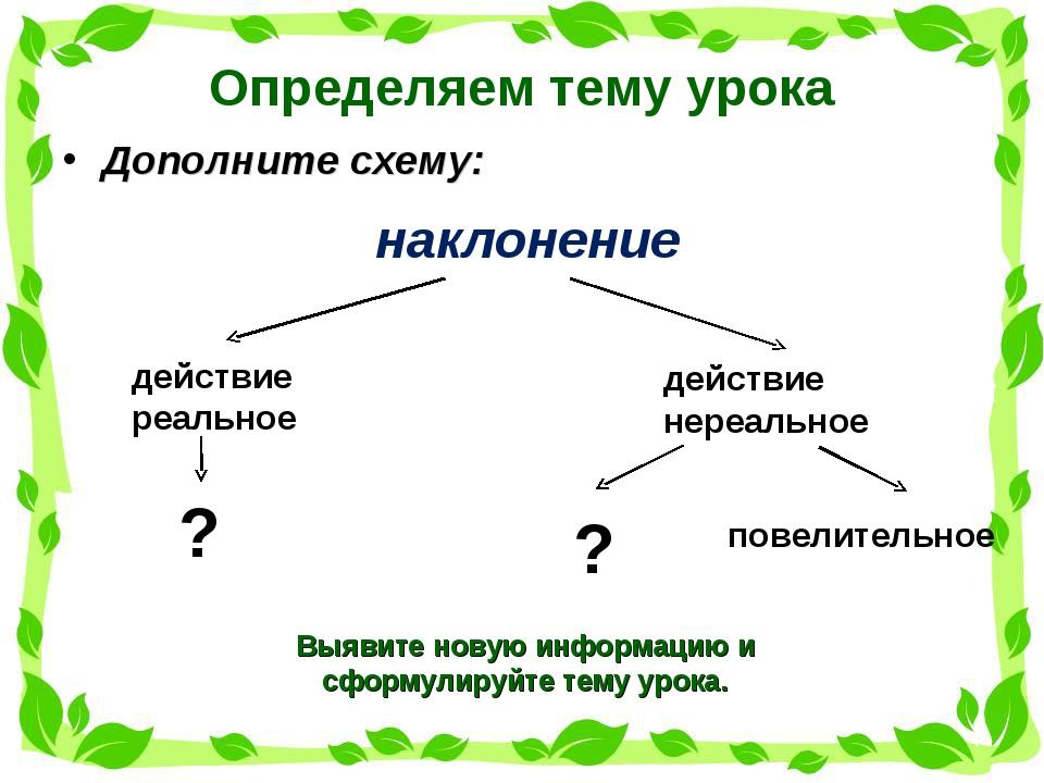 Определяем тему урока Дополните схему: наклонение действие реальное действие...