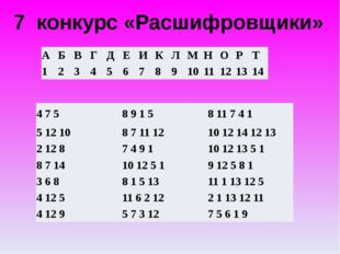7 конкурс «Расшифровщики» 4 75 89 1 5 8 11 7 41 5 1210 8 7 1112 10 12 14 1213