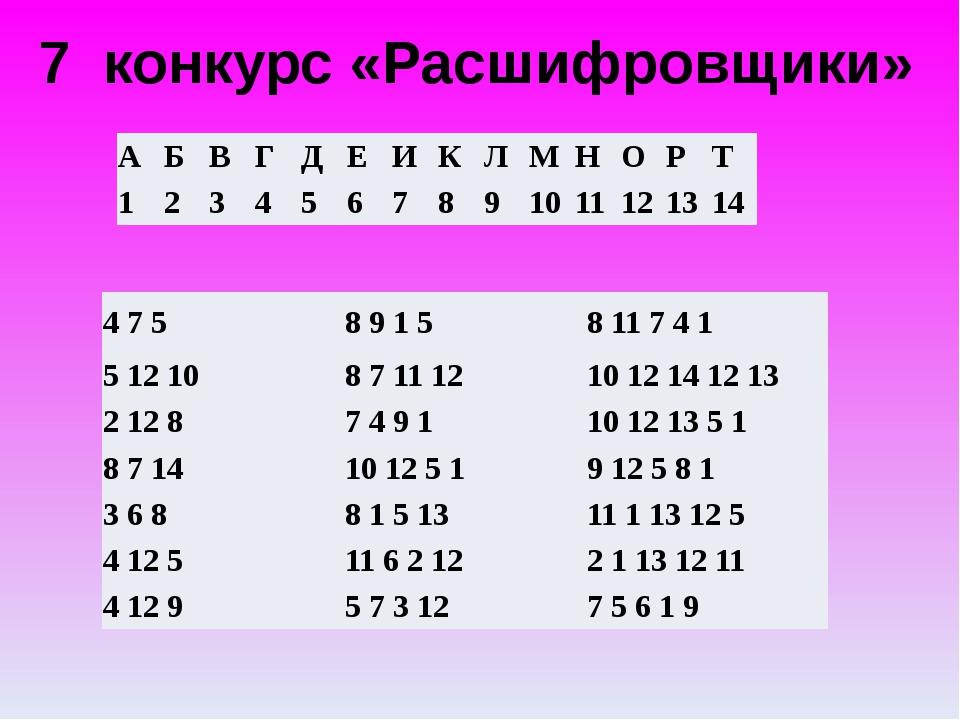 7 конкурс «Расшифровщики» 4 75 89 1 5 8 11 7 41 5 1210 8 7 1112 10 12 14 1213...