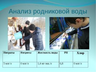 Анализ родниковой воды НитратыНитритыЖесткость водыPHХлор 5 млг/л0 млг/л
