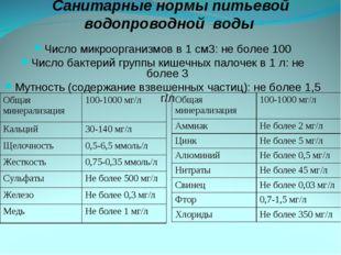 Санитарные нормы питьевой водопроводной воды Число микроорганизмов в 1 см3: н