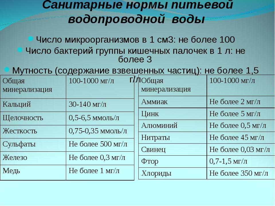 Санитарные нормы питьевой водопроводной воды Число микроорганизмов в 1 см3: н...