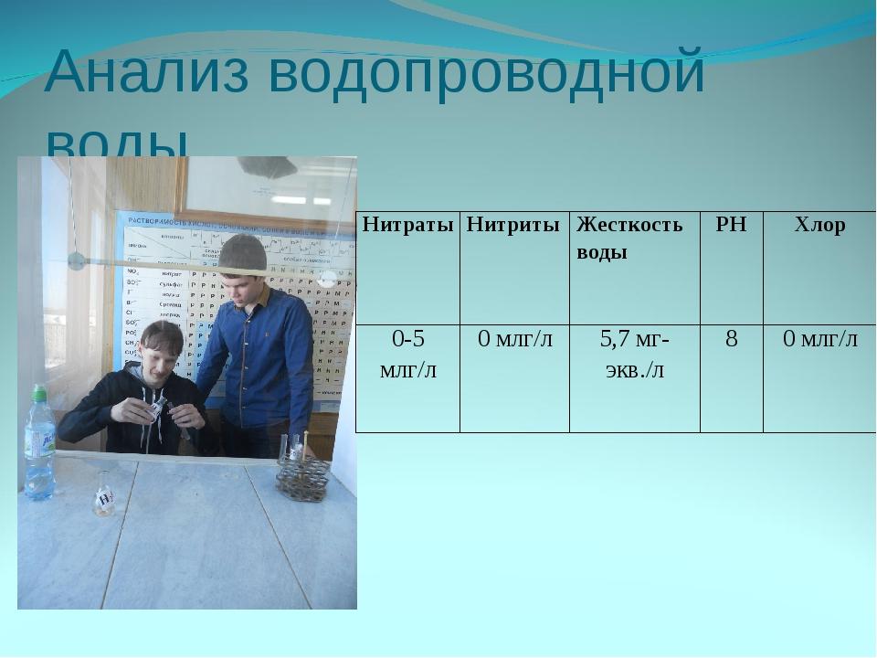 Анализ водопроводной воды НитратыНитритыЖесткость водыPHХлор 0-5 млг/л0...