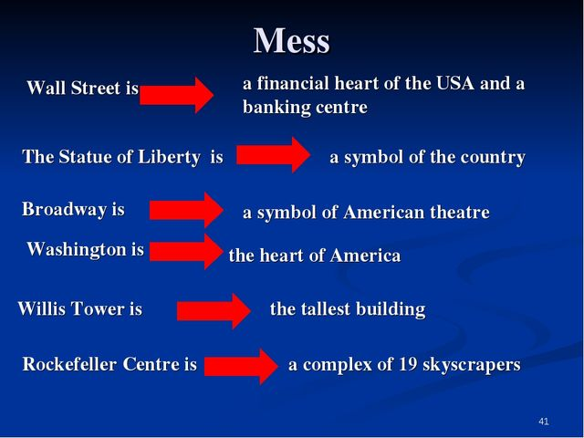 * Mess Wall Street is a financial heart of the USA and a banking centre The S...