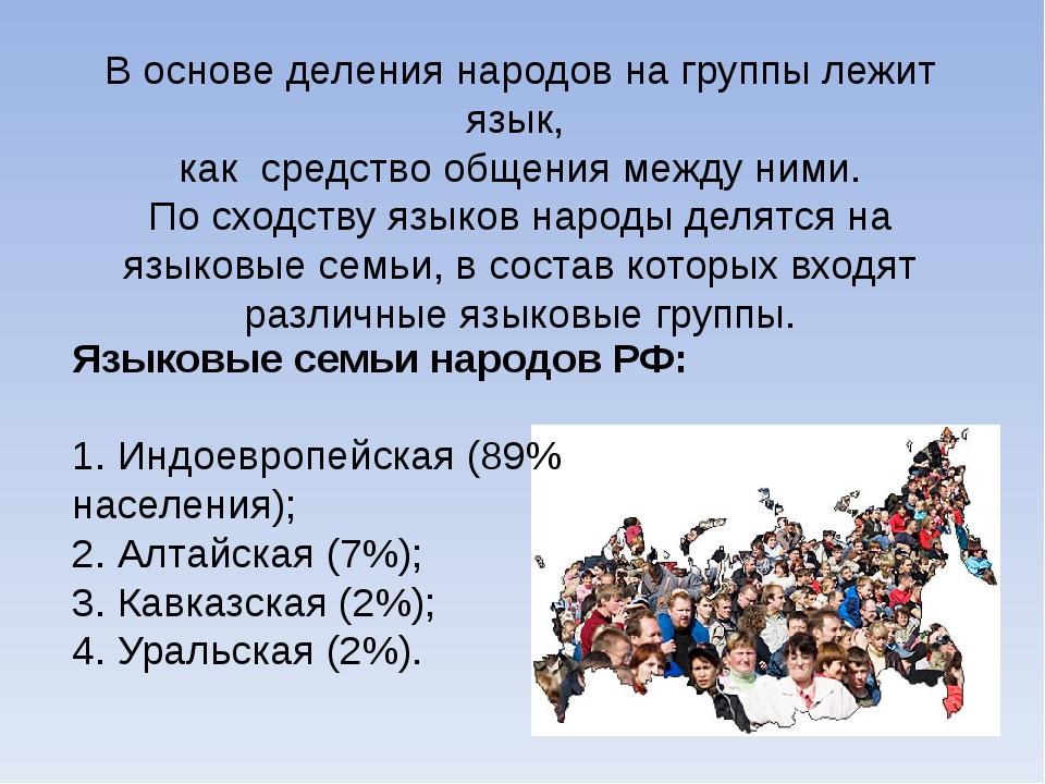 В основе деления народов на группы лежит язык, как средство общения между ним...
