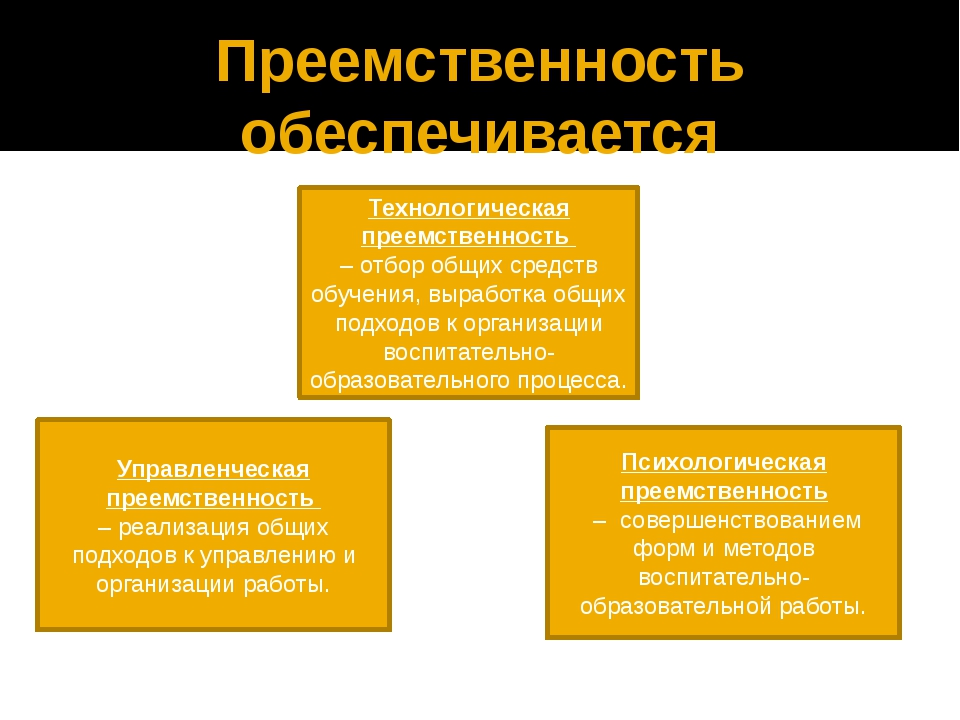 Преемственность обеспечивается Технологическая преемственность – отбор общих...