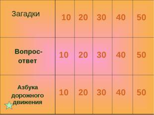 Загадки 10 20 30 40 50 Вопрос- ответ 10 20 30 40 50 Азбука дорожно