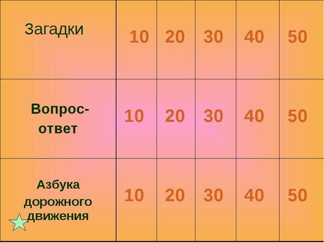 Загадки 10 20 30 40 50 Вопрос- ответ 10 20 30 40 50 Азбука дорожно...
