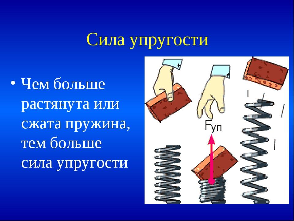 Сила упругости Чем больше растянута или сжата пружина, тем больше сила упруго...