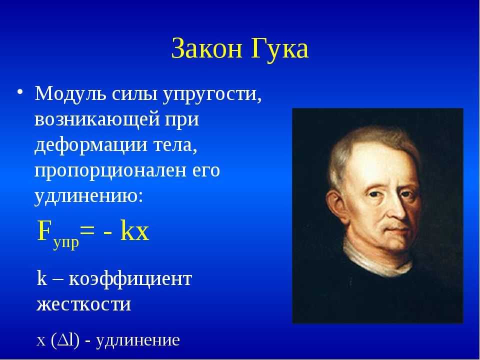 Закон Гука Модуль силы упругости, возникающей при деформации тела, пропорцион...