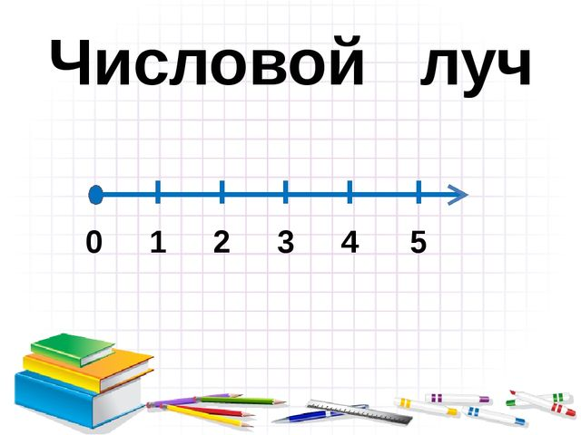Числовой луч 0 1 2 3 4 5
