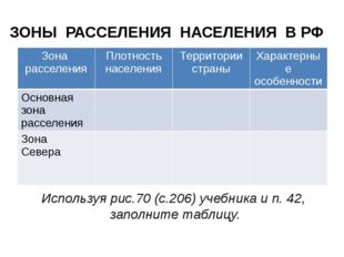 ЗОНЫ РАССЕЛЕНИЯ НАСЕЛЕНИЯ В РФ Используя рис.70 (с.206) учебника и п. 42, зап