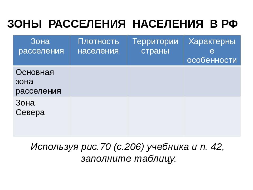 ЗОНЫ РАССЕЛЕНИЯ НАСЕЛЕНИЯ В РФ Используя рис.70 (с.206) учебника и п. 42, зап...