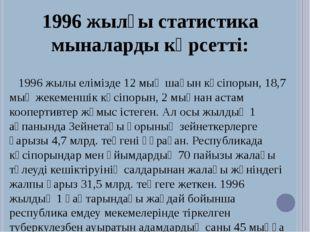 1996 жылғы статистика мыналарды көрсетті: 1996 жылы елімізде 12 мың шағын кәс