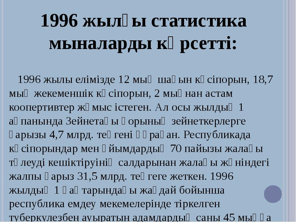 1996 жылғы статистика мыналарды көрсетті: 1996 жылы елімізде 12 мың шағын кәс...