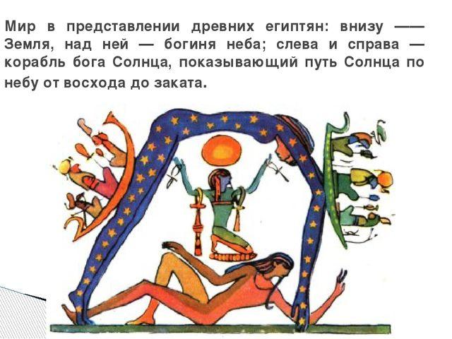 Мир в представлении древних египтян: внизу —— Земля, над ней — богиня неба;...