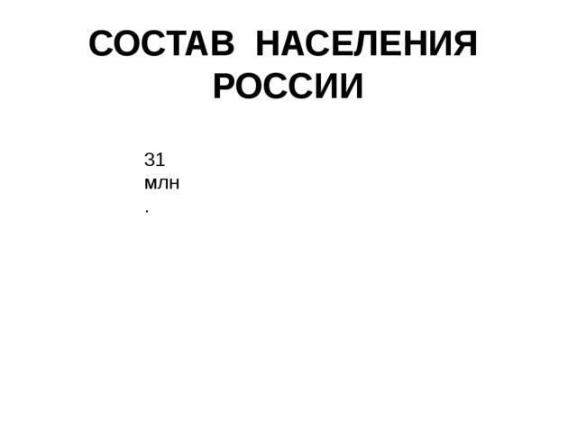 СОСТАВ НАСЕЛЕНИЯ РОССИИ 31 млн.