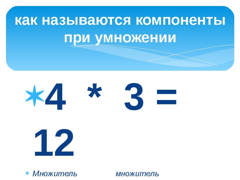 4 * 3 = 12 Множитель множитель произведение как называются компоненты при у...