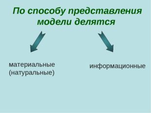 По способу представления модели делятся материальные (натуральные) информацио