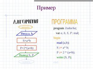 Пример начало Ввод a, b S=a*b P=2*(a+b) Вывод S, P конец program Zadacha; var