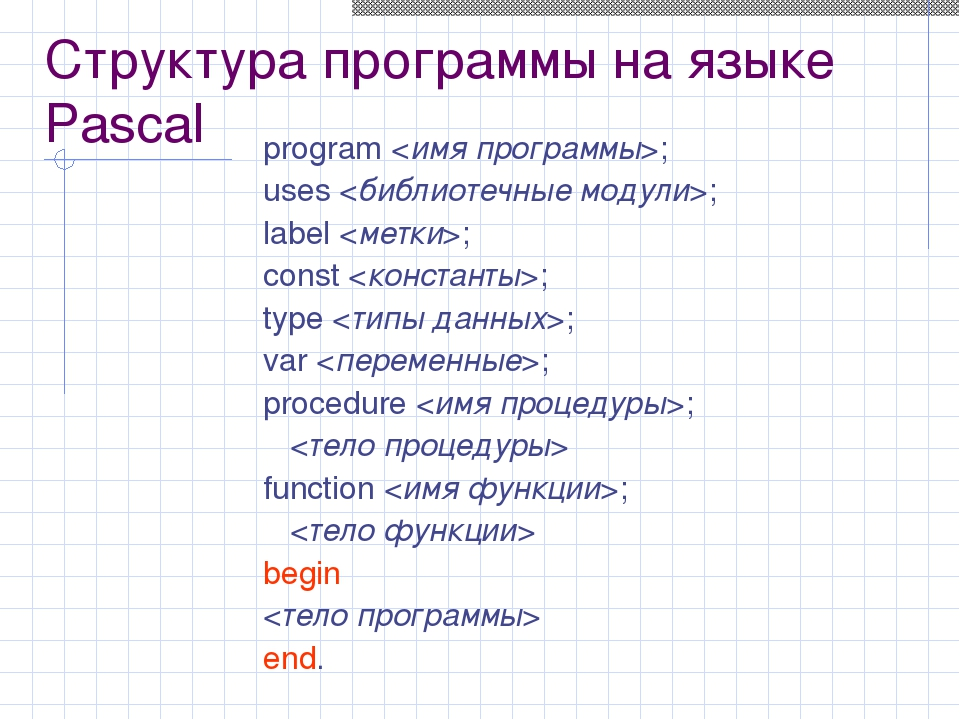 Структура программы на языке Pascal program ; uses ; label ; const ; type ; v...
