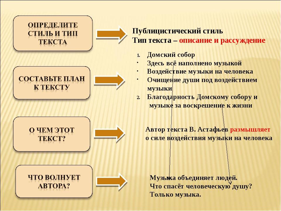 Публицистический стиль Тип текста – описание и рассуждение Домский собор Здес...