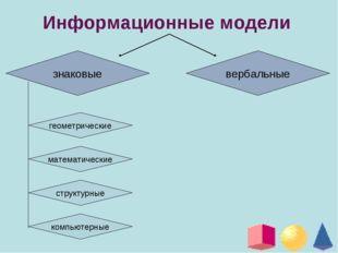Информационные модели знаковые вербальные геометрические математические струк