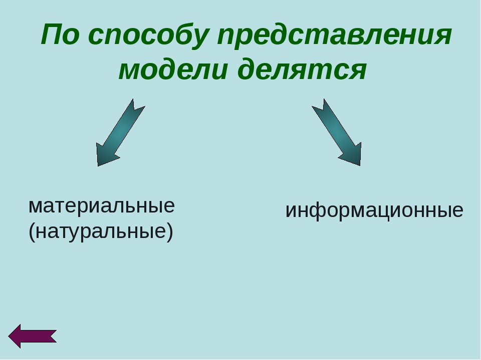По способу представления модели делятся материальные (натуральные) информацио...
