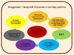 Ключевая идея «Обучение тому, как учится» Внедрение 7 модулей обучения в сист