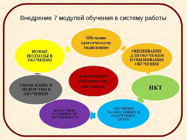 Ключевая идея «Обучение тому, как учится» Внедрение 7 модулей обучения в сист...