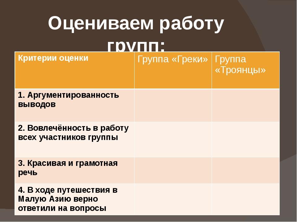 Оцениваем работу групп: Критерии оценки Группа «Греки» Группа «Троянцы» 1. Ар...