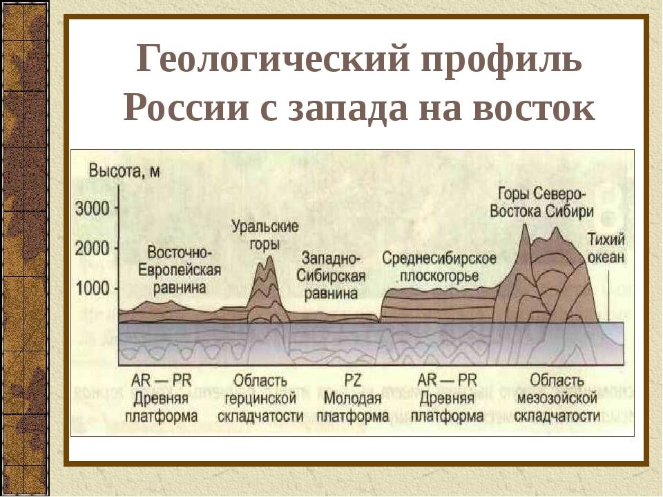 Геологический профиль России с запада на восток