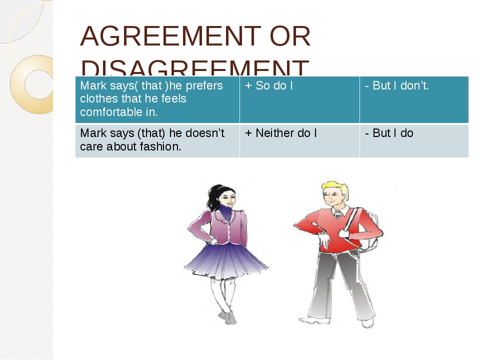 AGREEMENT OR DISAGREEMENT Mark says( that )he prefers clothes that he feels c...