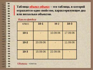 Таблица объект-объект – это таблица, в которой отражается одно свойство, хара