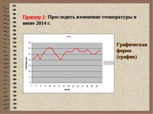 Пример 1: Проследить изменение температуры в июне 2014 г. Графическая форма (