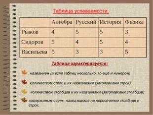 Таблица успеваемости. названием (а если таблиц несколько, то ещё и номером) Т