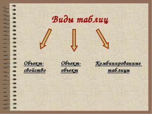 Виды таблиц Объект-свойство Объект-объект Комбинированные таблицы