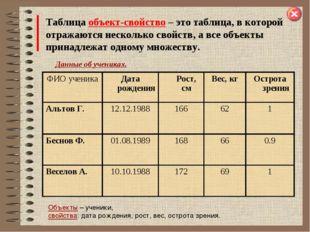 Таблица объект-свойство – это таблица, в которой отражаются несколько свойств