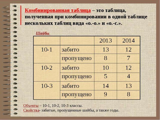 Комбинированная таблица – это таблица, полученная при комбинировании в одной...