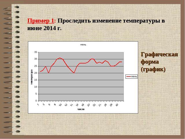 Пример 1: Проследить изменение температуры в июне 2014 г. Графическая форма (...